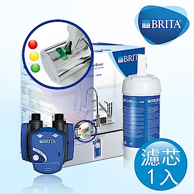 [福利品下殺45折]BRITA LED On Line ACTIVE DIRECT長效型濾水器
