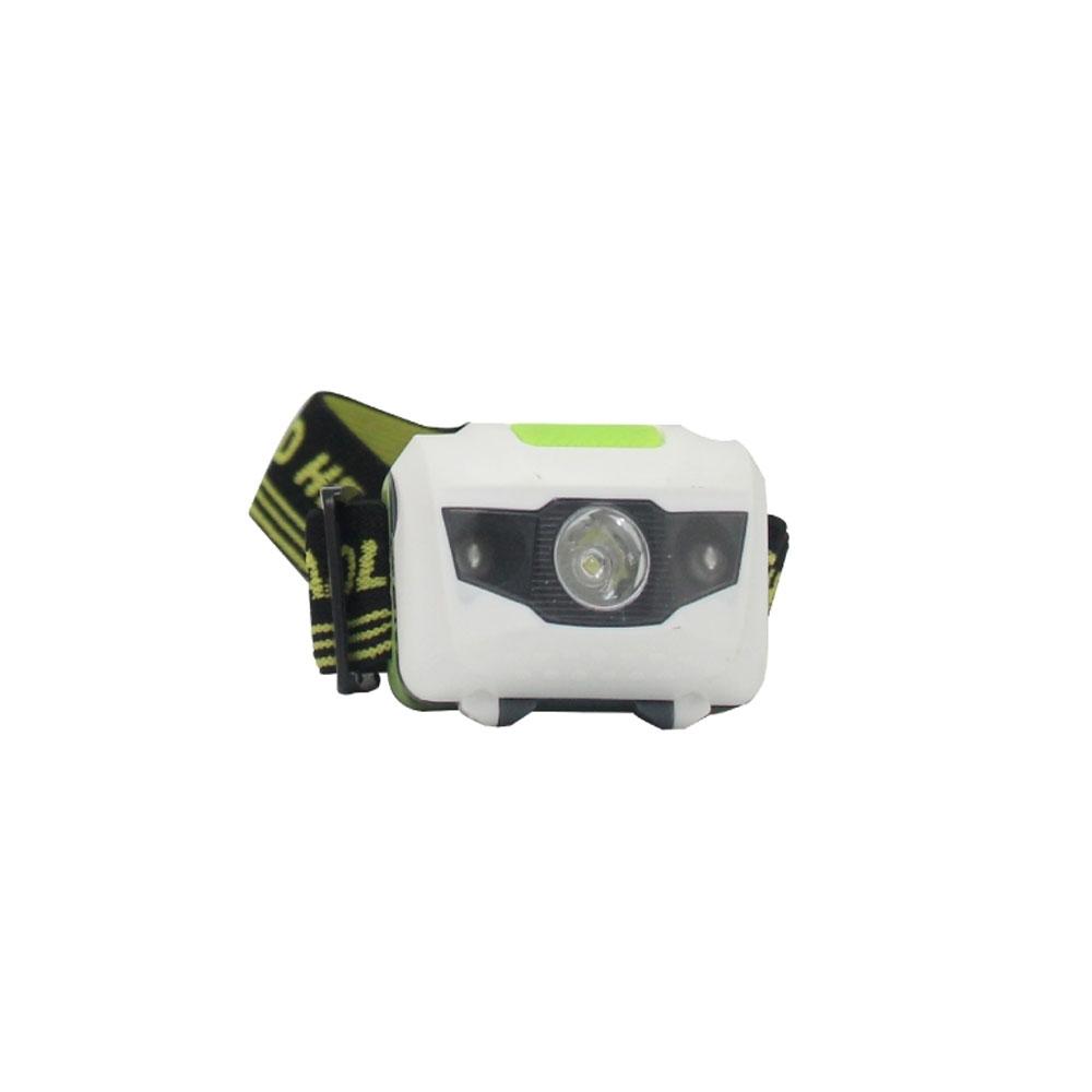 【BWW嚴選】焊馬CY-H0566 LED頭燈