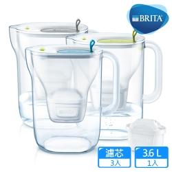 德國BRITA Style 3.6L濾水壺+2入MAXTRA Plus濾芯(共3芯)