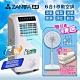 ZANWA晶華 5-7坪 10,000BTU冷暖型清淨除溼移動式冷氣機 ZW-1260CH 加贈14吋涼風立扇+空調薄毯 product thumbnail 1