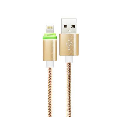 AISURE for iphone Xs/IPAD系列LED編織傳輸充電線(2入)