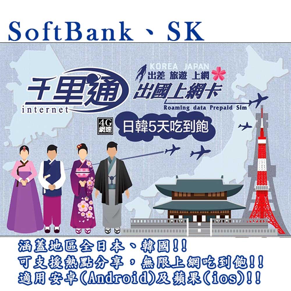 日韓上網卡 5天無限上網吃到飽保證不降速上網卡 @ Y!購物
