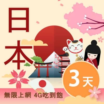 【Smart Go】日本 網卡 3日 4G 不降速 上網 吃到飽 上網 SIM卡