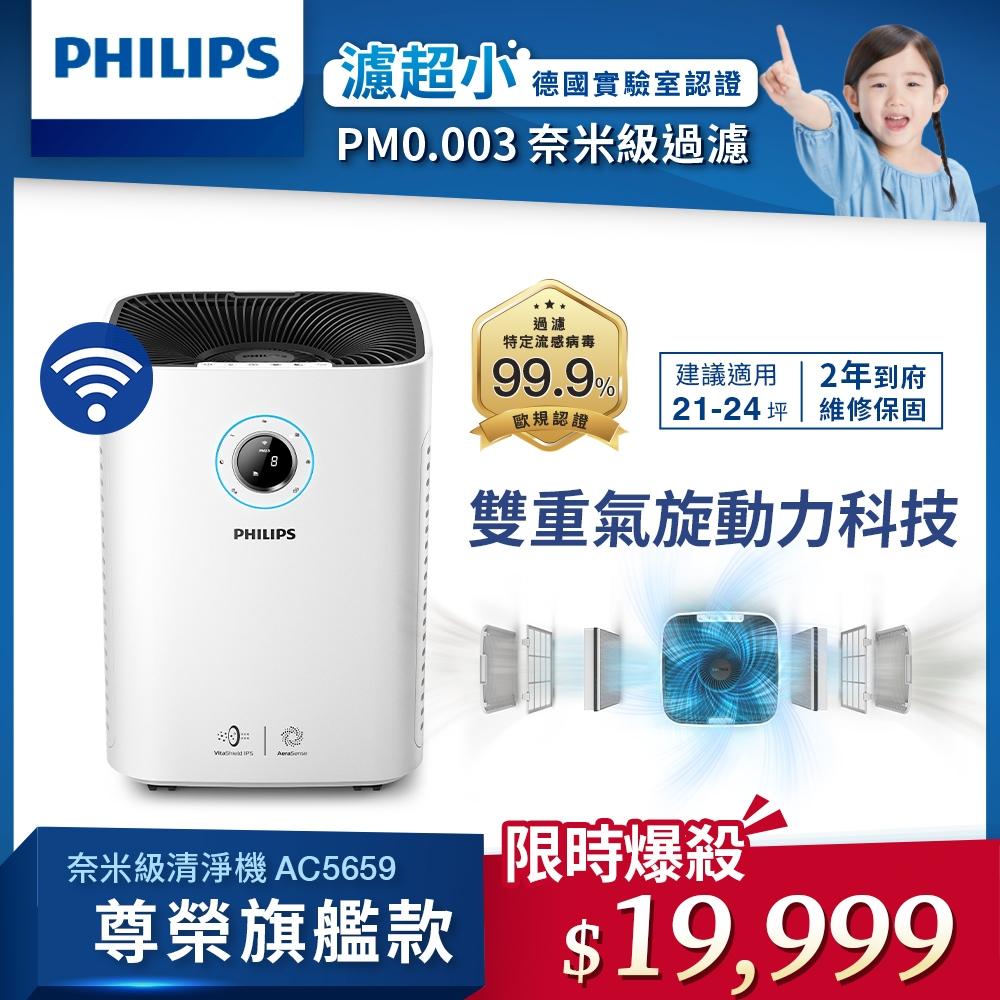 飛利浦PHILIPS 奈米級智能抗敏空氣清淨機 AC5659