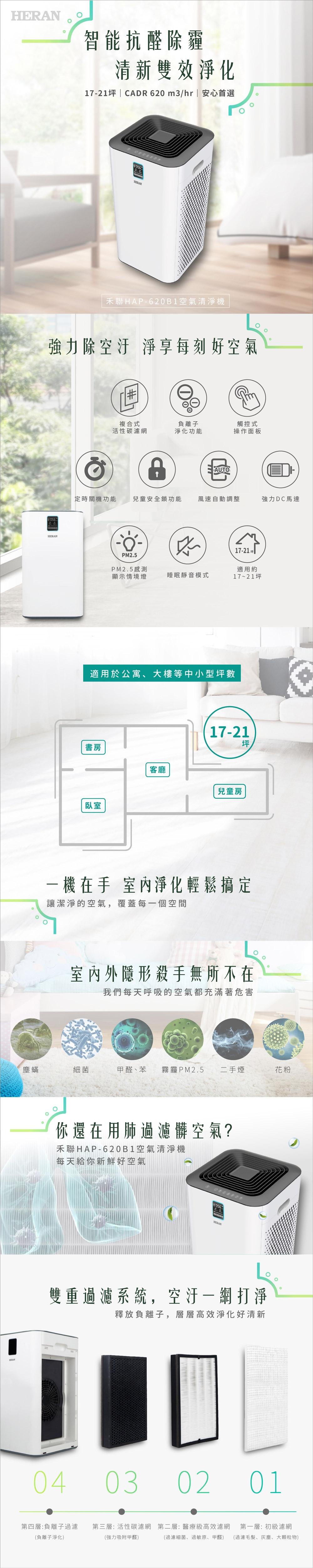 結帳驚喜 HERAN禾聯 17-21坪 WIFI智能雙偵測空氣清淨機 HAP-620B1