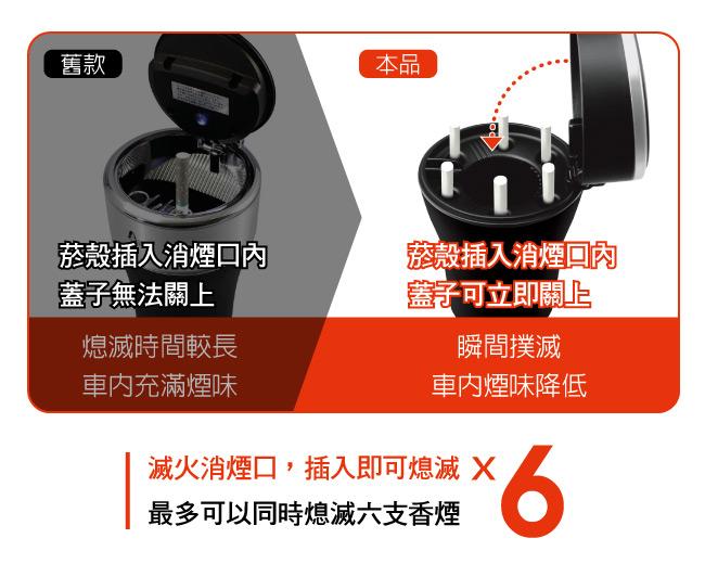 YAC 高亮度藍色LED六孔煙灰缸(PF-320)-急速配