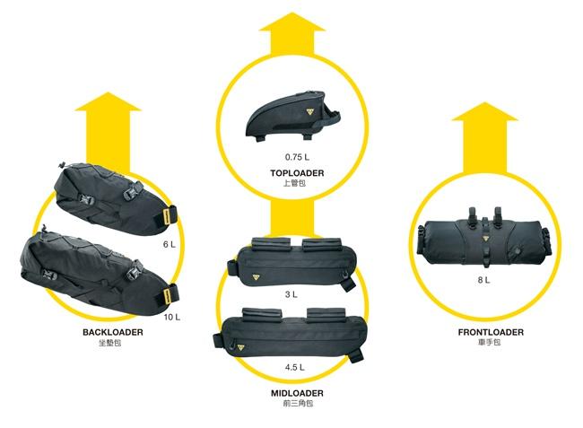 TOPEAK MidLoader車架袋4.5L(大)