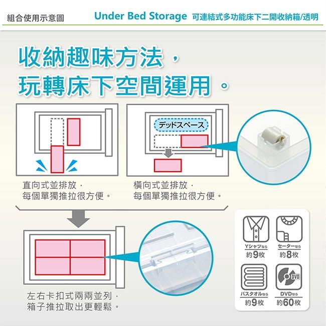 日本JEJ 可連結式多功能床下二開收納箱