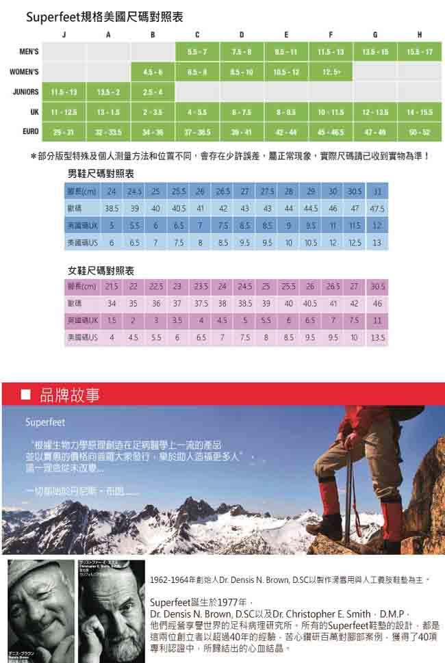 【美國SUPERfeet】保暖型健康超級足弓鞋墊(紅色)