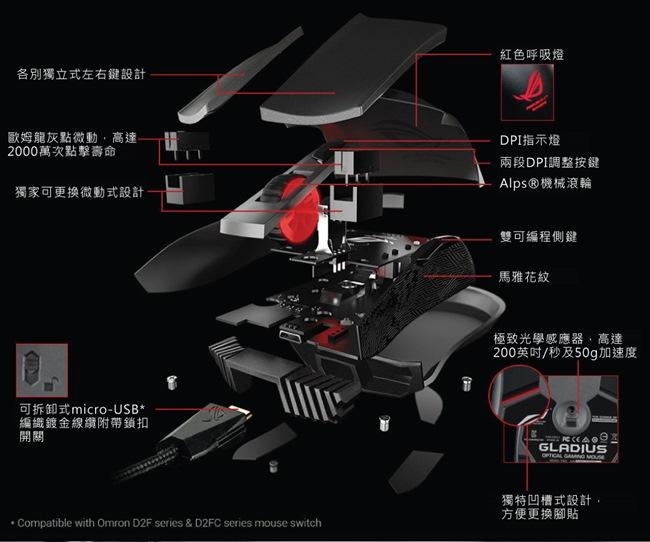 ASUS 華碩 ROG Gladius 電競滑鼠