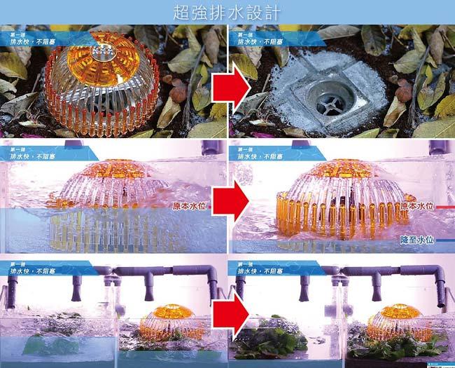 【派樂】超速豪大雨排水罩/排水孔蓋/過濾網排水器