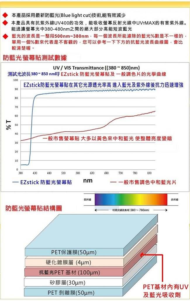 EZstick MSI WE62 7RJ 專用 防藍光螢幕貼