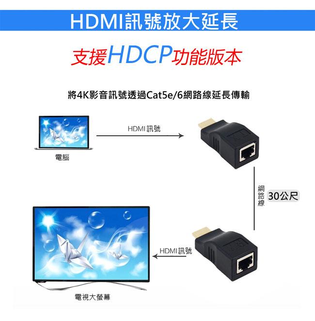 LineQ HDMI 30米4K訊號HDCP延長器(FW7552)