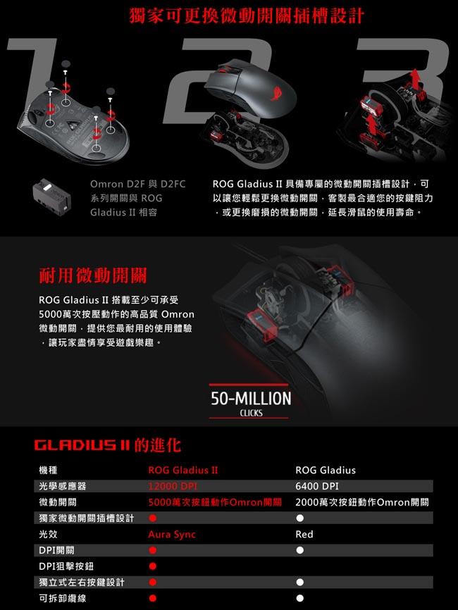 ASUS 華碩 ROG Gladius II 電競滑鼠