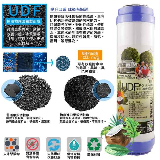 超濾淨型10吋6個月份濾心YPUP3