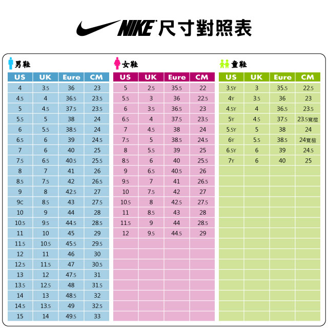 Nike 慢跑鞋 Renew Rival 2E 女鞋