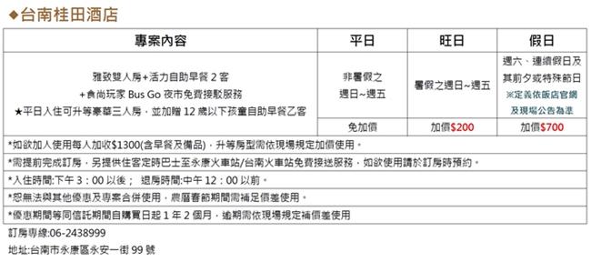 (台南)桂田酒店雅緻雙人房住宿券