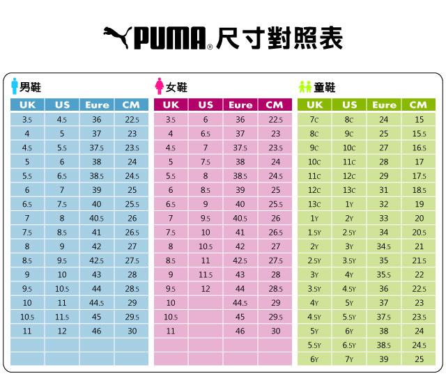Puma 慢跑鞋 RS-0 Play 運動 女鞋