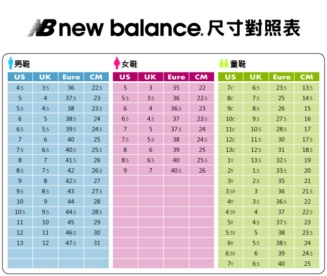 New Balance 慢跑鞋 WR996BND 女鞋