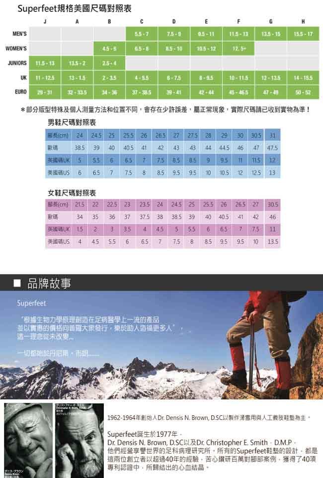 【美國SUPERfeet】健康慢跑登山健行多用途足弓鞋墊(黑色)