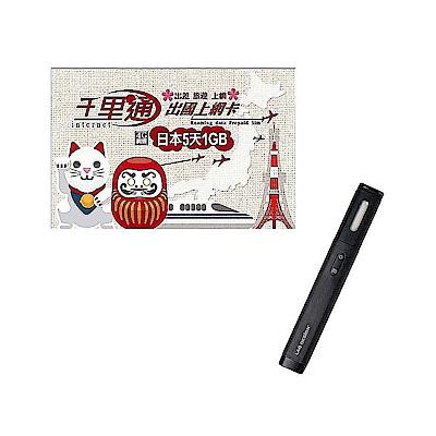 [出遊超值組]日本5日無限上網吃到飽上網卡+LAQ超輕巧2+1段式補光燈藍牙自拍棒