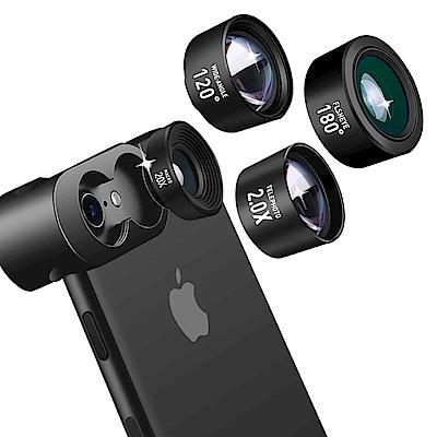 iStyle 2018攝影大師專業鏡頭組