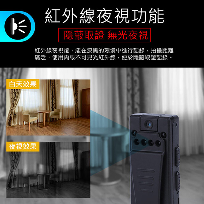 LTP 可旋轉90度鏡頭搭配超強6顆夜視紅外線1080P微型攝影機