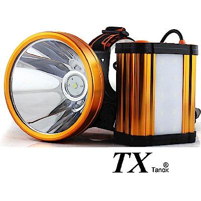 TX特林腰掛分體超級頭燈(HD-2018-SUPER)