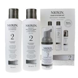 NIOXIN 耐奧森(儷康絲) 2號豐髮體驗組 公司貨