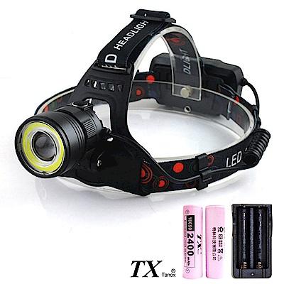 TX特林XML-L2 USB雙光源旋轉變焦USB充電頭燈(HD-2018-H1U)