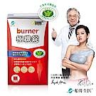 burner倍熱 健字號極纖錠(60顆/盒)(速)
