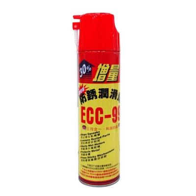 黑珍珠ECC-99防鏽潤滑劑-快