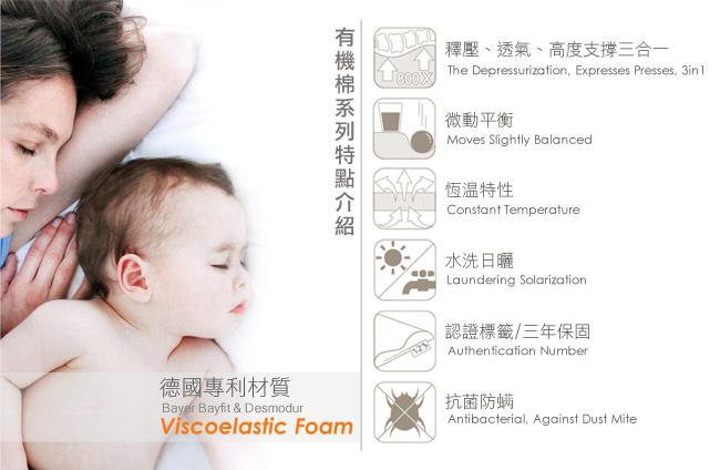 【mammyshop 媽咪小站】 有機棉嬰兒護脊床墊 5cm (M) 58 × 118cm