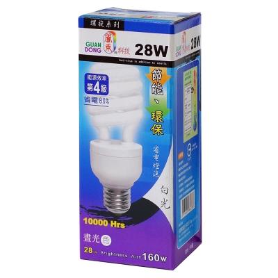 關東 節能環保28W螺旋燈泡6入(兩色)