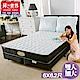 床的世界-美國首品麗緻護背式雙人加大彈簧床墊S5
