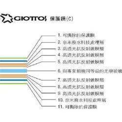 GIOTTOS 八層奈米鍍膜UV濾鏡-52mm