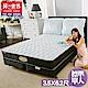 床的世界-美國首品麗緻護背式標準單人彈簧床墊S5