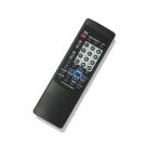 國際牌(PANASONIC)免設定同原廠功能電視搖控器