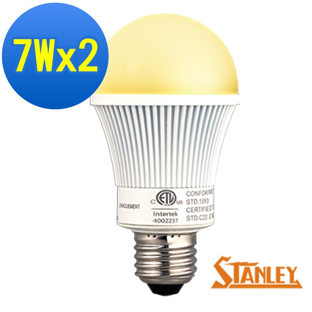 日本STANLEY 7W LED燈泡二入【三年保固 】