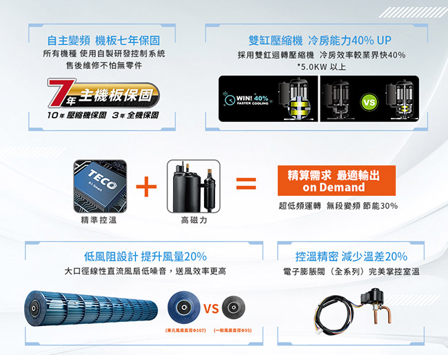 TECO東元一級變頻分離式冷氣 MA28IC-HS MS28IE-HS 另有特價 MS36IE-HS MA36IH-HS