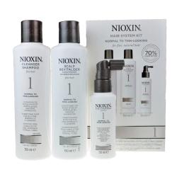 NIOXIN 耐奧森(儷康絲) 1號豐髮體驗組 公司貨