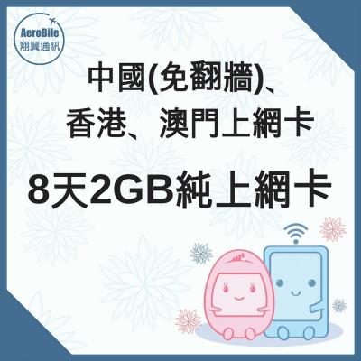 中國、香港、澳門上網卡-8天2GB純上網卡