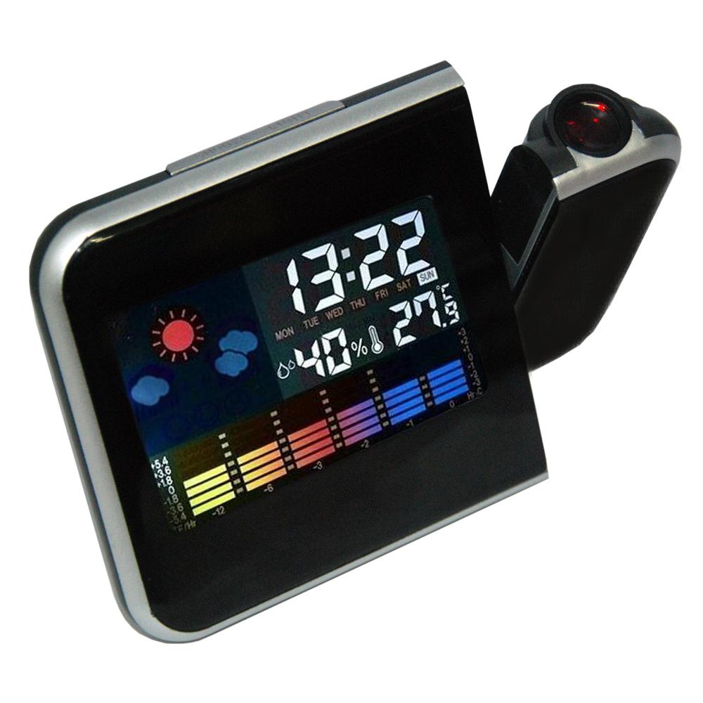 便利社 溫濕度計LED大螢幕 彩色背光 時間投影 電子鐘