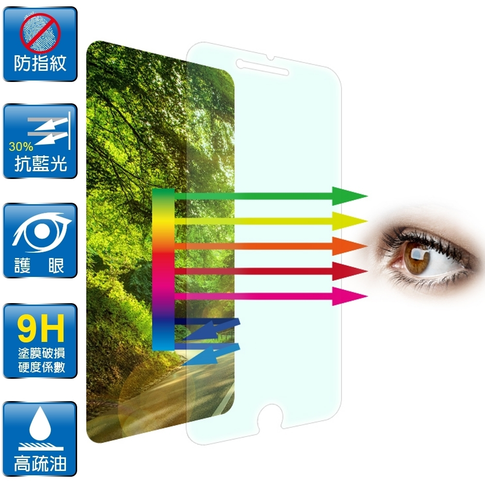 D&A SONY Xperia XZ Premium日本原膜9H藍光超潑水增豔螢幕貼