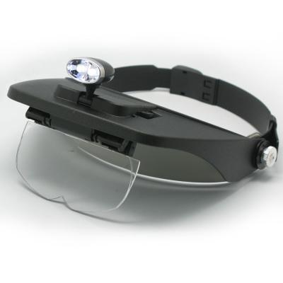 MGE20-A頭戴式附LED燈放大鏡