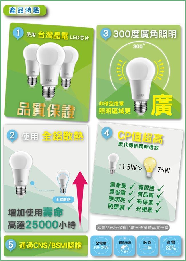太星電工 LED燈泡E27/11.5W/暖白光(12入) A6115L*12