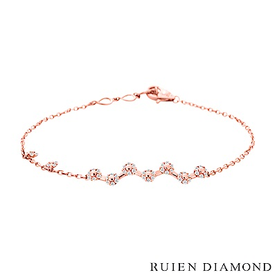 RUIEN DIAMOND 韓國輕珠寶 飾品 配件14K玫瑰金 手鍊 LB060