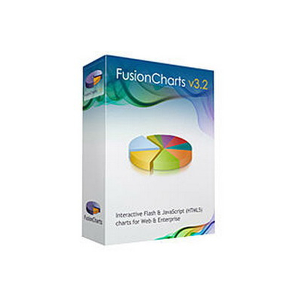 FusionCharts Suite Website License 單機版(下載版)