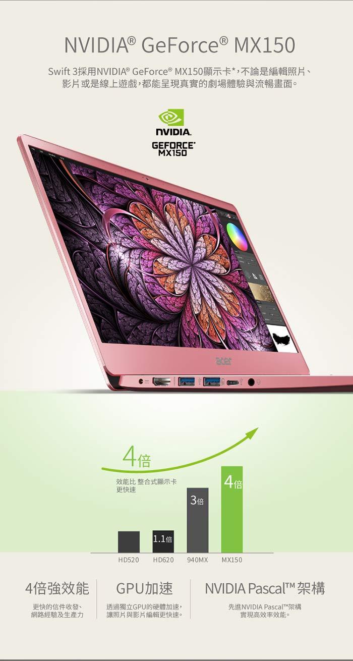 Acer SF315-52G-53KQ 15吋筆電(i5-8250U/MX150/256G+1T