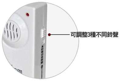 PRO-WATT 無線數位.雙門鈴組( P-608B )